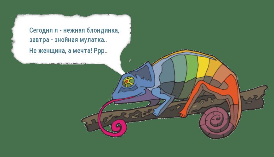 Изменение цвета фона по клику мыши | CSS