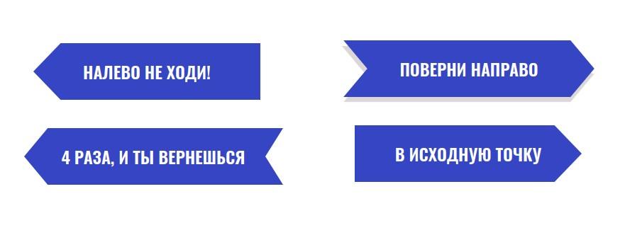 Указатели на CSS