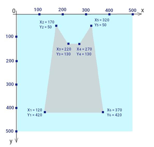 многоугольник на координатной плоскости